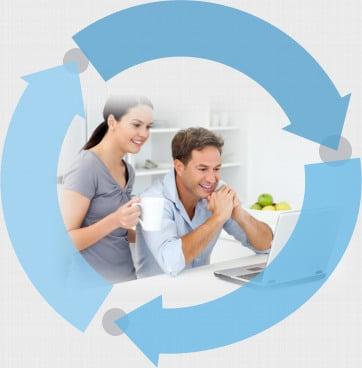 remarketing dental medical