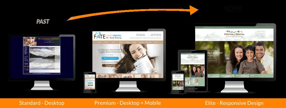 Dental Web Design - Example of a Responsive Dental Website