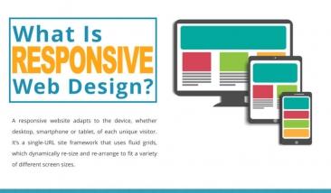 Responsive Design for Doctors